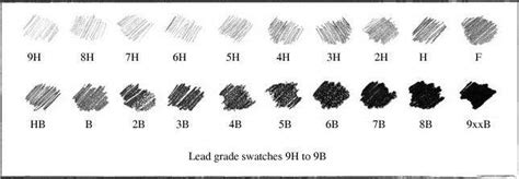 Graphite Grading Scale Explained