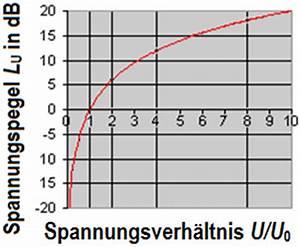 Widerstand Watt Berechnen : db rechner db berechnen spannung leistung dezibel rechner feldgroesse energiegroesse audio db ~ Themetempest.com Abrechnung