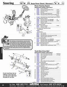 Range Rover Classic Steering Box