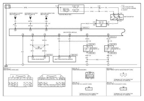 Air Bag Wiring Diagram by Repair Guides Supplemental Restraint System 2005