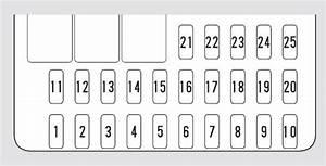 2005 Honda Cr V Fuse Box Diagram