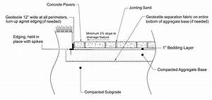 Installing The Proper Base For Concrete  U0026 Porcelain Pavers