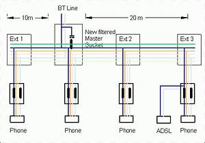 Telephone Extension Cable Wiring Diagram