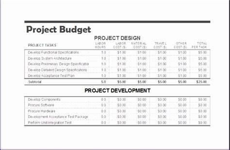 8 projected balance sheet exceltemplates exceltemplates