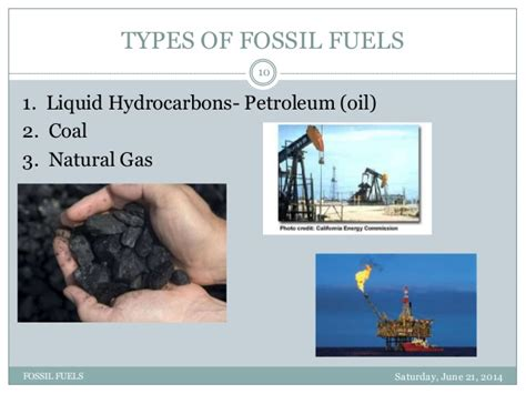 Fossil Fuel Resources For Sustainable Development