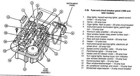 Tailgate Diagram Wiring Fuse Box