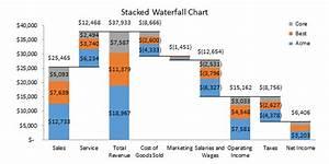 The New Waterfa... Waterfall Chart