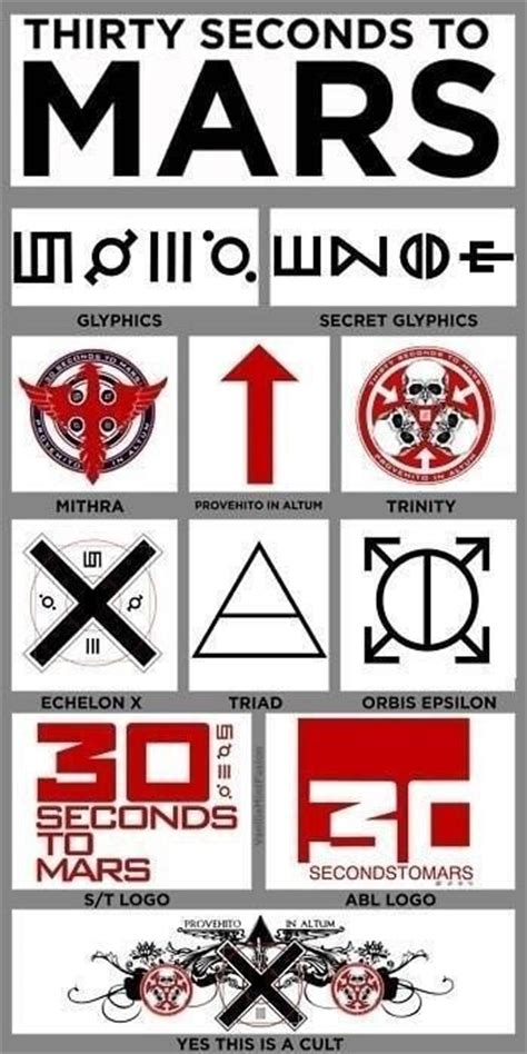 Orbis Epsilon  Do You Know Your Mars Symbols? 30 Seconds