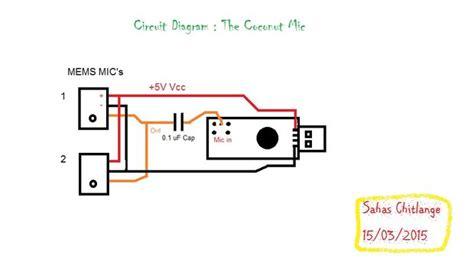 کوکو میک با کمترین هزینه میکروفون usb استریو بسازید ساختنی