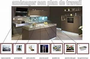 Prise Plan De Travail Cuisine : prise encastrable plan de travail ~ Dode.kayakingforconservation.com Idées de Décoration