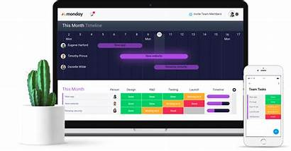 Inventory Management Monday Timeline Board System Software