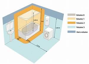 Norme Electrique Maison : reussir sa renovation de maison guide prix cout devis ~ Melissatoandfro.com Idées de Décoration