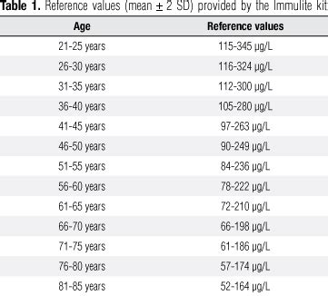 inzulinu podoben rastni faktor 1 igf 1 dr feelgood mario sambolec