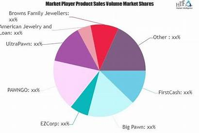 Pawn Market Fastest Segment Surprise Growth Should