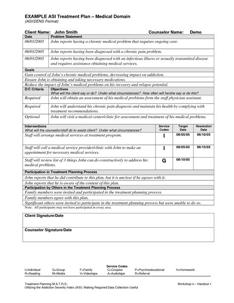 And Abuse Policy Template Lovely Alcoholism Abuse Treatment Plan Exle Templates Resume