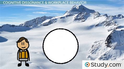cognitive dissonance affects workplace behaviors