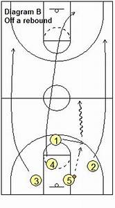 youth basketball court dimensions basketball court With corn hole diagram