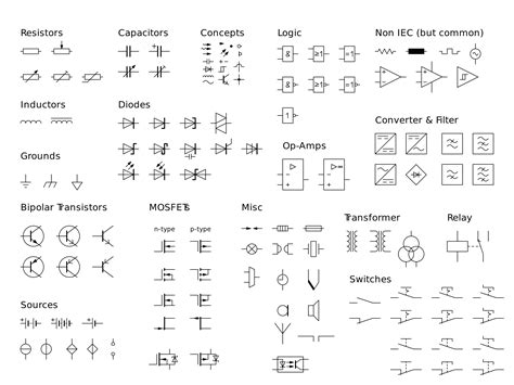 european electrical schematic symbols safety relays