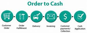 Order To Cash And Quote