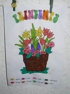Bouquet De Printemps : printemps page 3 ~ Melissatoandfro.com Idées de Décoration