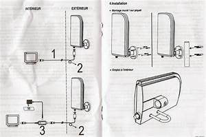 Antenne D Intérieur Tnt : forum tv probl me r ception tnt ~ Premium-room.com Idées de Décoration