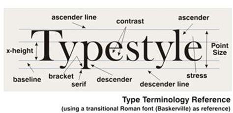 typography part two robert davis linkedin