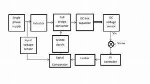 Block Diagram Of Proposed Converter