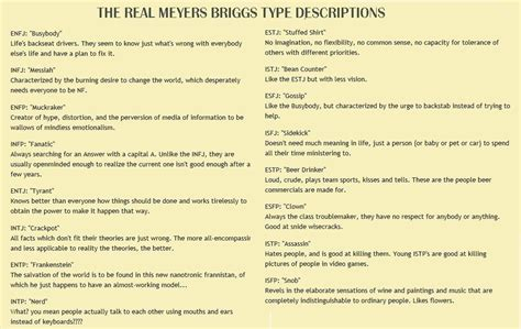 The Real Myers-briggs Type Descriptions ... These Are