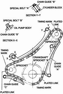 Service Manual  2006 Mercury Montego Timing Chain Marks Installation