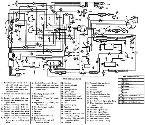 schemas electrique des harley davidson sportster wiring