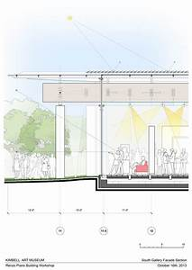 Kimbell Art Museum Expansion / Renzo Piano Building ...