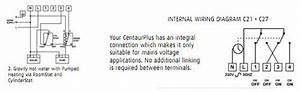 Centaurplus