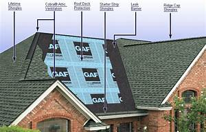 roof replacement cost in 2018 new roof prices With cupola prices