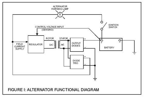 Alt Wiring Scratch One Wire Alternator Page