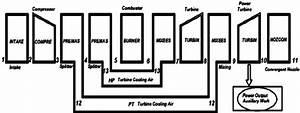 Turbomatch Engine Model Schematics For Ge Lm2500  U00fe