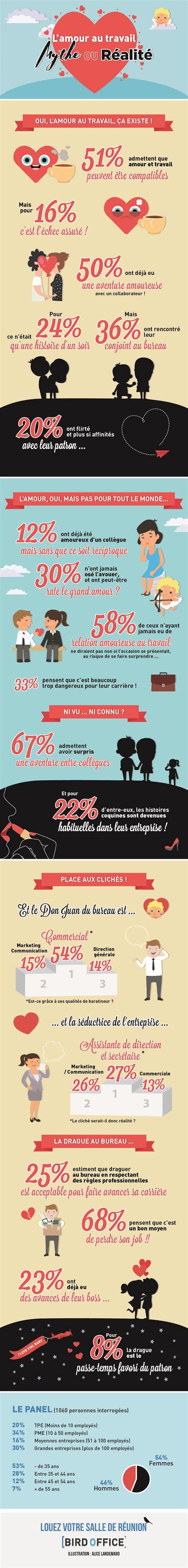 amour bureau l 39 amour au bureau l 39 infographie bird office