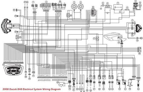 Ducati Motorcycle Manuals Pdf Wiring Diagrams Fault Codes