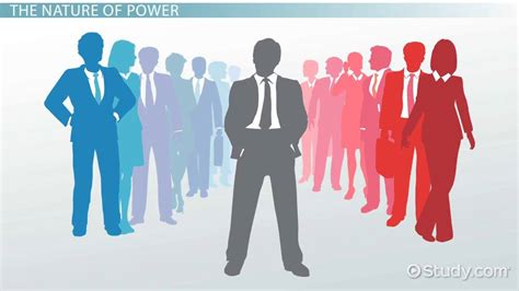 positive negative effects  power  leadership video