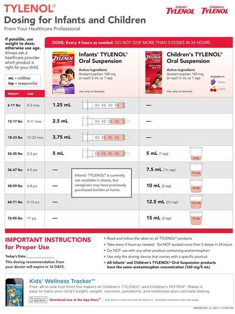 Baby Tylenol 25 B 228 Sta Baby Tylenol Id 233 Erna P 229 Pinterest Gravidtips