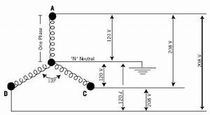 more delta vs wye transformers With wiring diagram 200v 3 phase wiring diagram 3 phase 208v wiring diagram