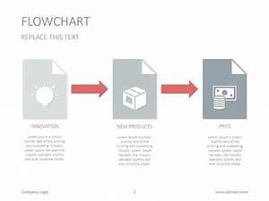 Flow Chart Google Slides  Diagram  Googleslides  Process