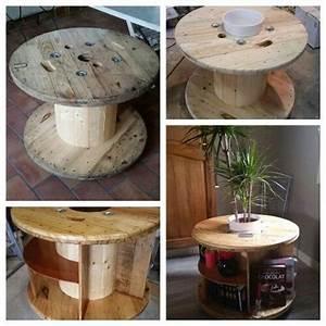 Pinterest Bricolage Jardin : r cup ration bricolage touret biblioth que ~ Melissatoandfro.com Idées de Décoration
