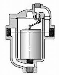 Armstrong 800 Series Inverted Bucket Steam Traps