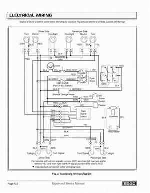 Ezgo Rxv Diagram 25782 Netsonda Es