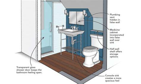 half bathroom design bathrooms with sloped ceilings homebuilding