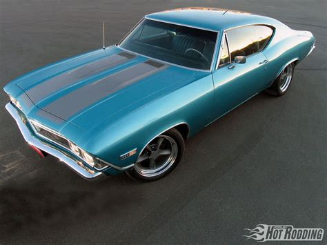 Cool Muscle Car Wallpapers