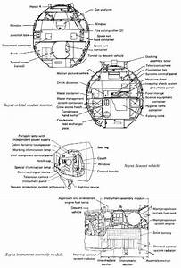 Astp Diagrams