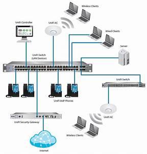 Smb Managed It Services  U0026 Solutions  U2022 Get Redland