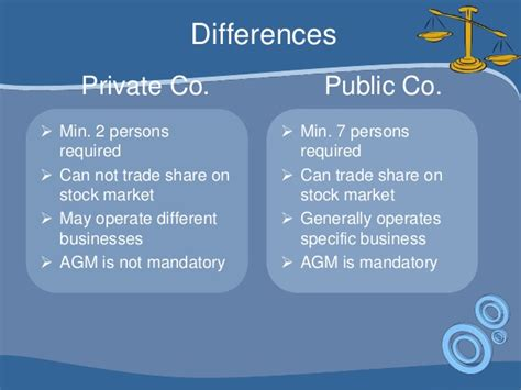 Comparing Private Limited Company And Public Limited Company