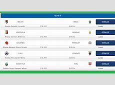 Eliminatorias Catar 2022 Sudamérica y Europa FIFA World Cup